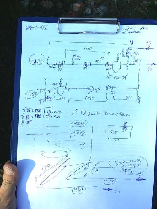 Обследование для установки теплосчетчика в Приморско-Ахтарске